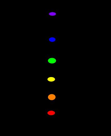 14 arcanes pour illustrer vos 7 chakras