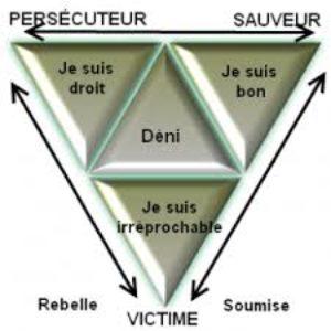 Comment sortir de ce triangle fatal ?